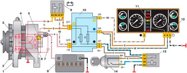 generator vaz 2107