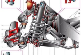 Подвеска ВАЗ 2107: схема и устройство