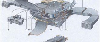Схема и устройство печки ВАЗ 2107