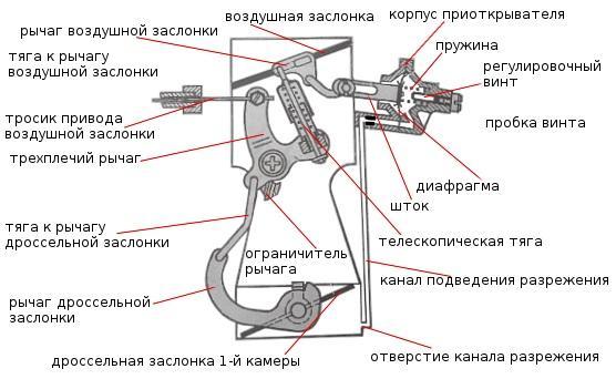 Схема пускового устройства Ваз 2107