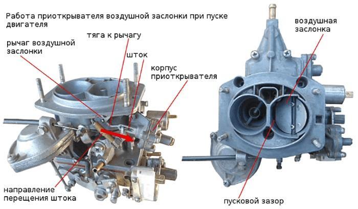 Схема пускового устройства карбюратора ДААЗ Ваз 2107