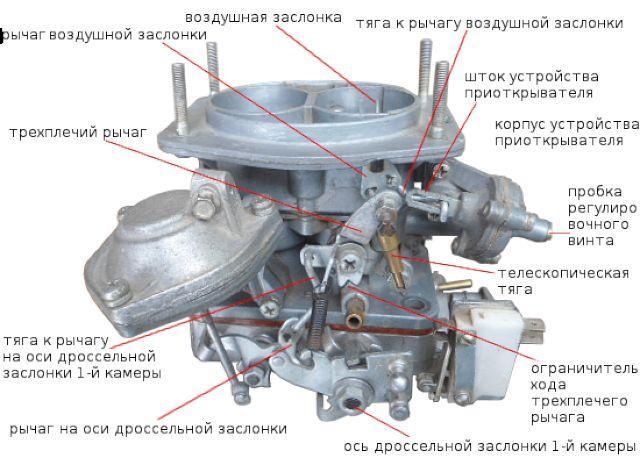 Основные узлы карбюратора Ваз 2107